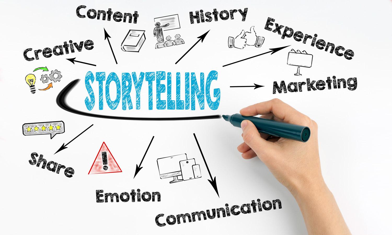Wie Storytelling unsere Kaufentscheidung beeinflusst