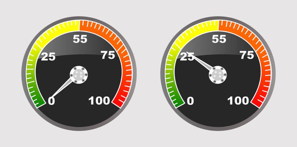 Webseiten-Geschwindigkeit testen: 8 Tools